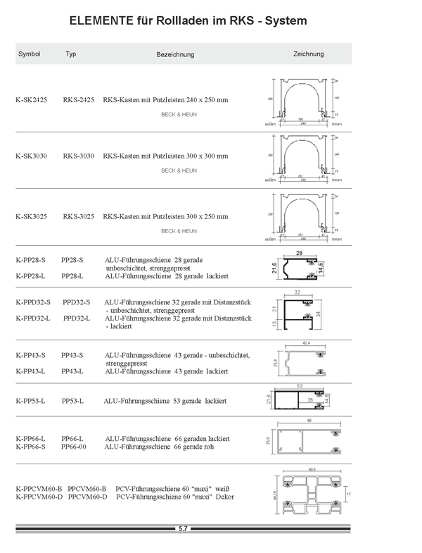 Katalog PORTOS_Page_2small