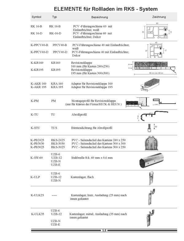 Katalog PORTOS_Page_3small
