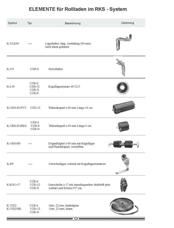 Katalog PORTOS_Page_4small