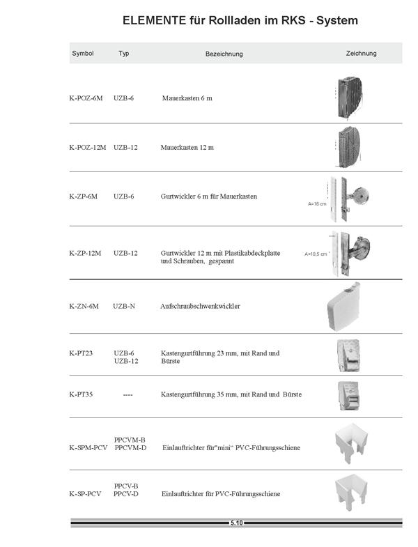 Katalog PORTOS_Page_5small